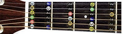 fretboard with color codes