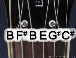 alternate tunings with chords for guitar. Black Bedroom Furniture Sets. Home Design Ideas