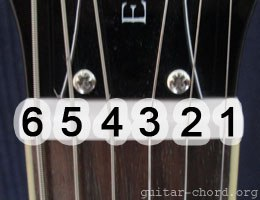 strings and numbers