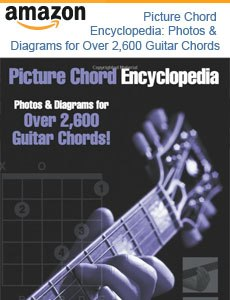 Add2 Chords On Guitar